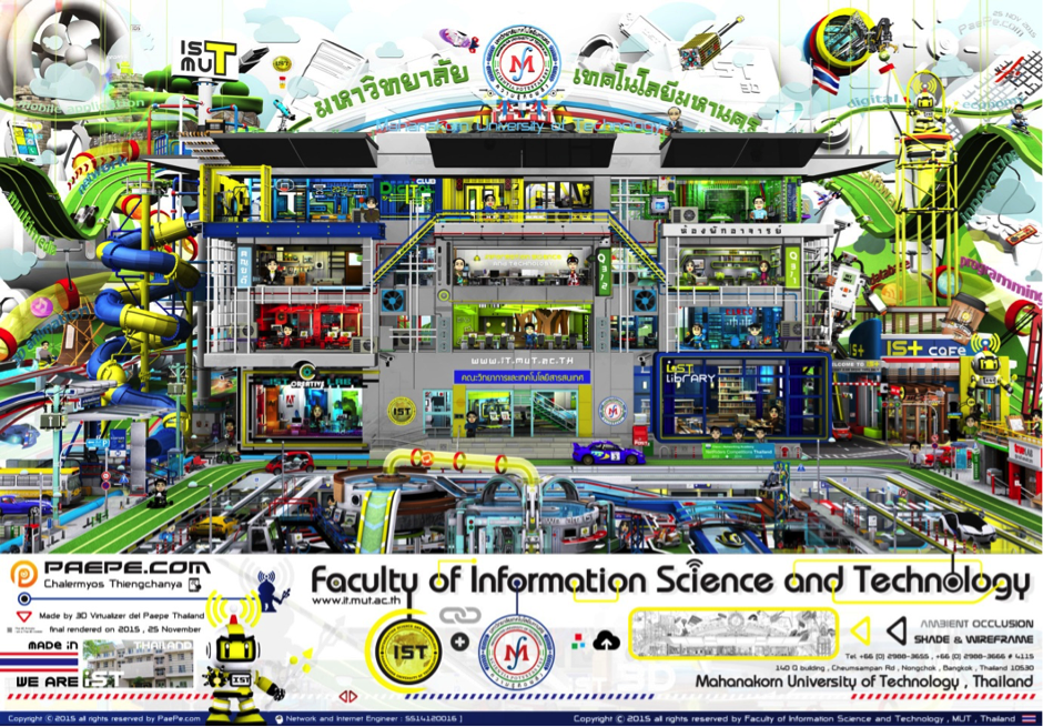 Faculty of Information Science and Technology
